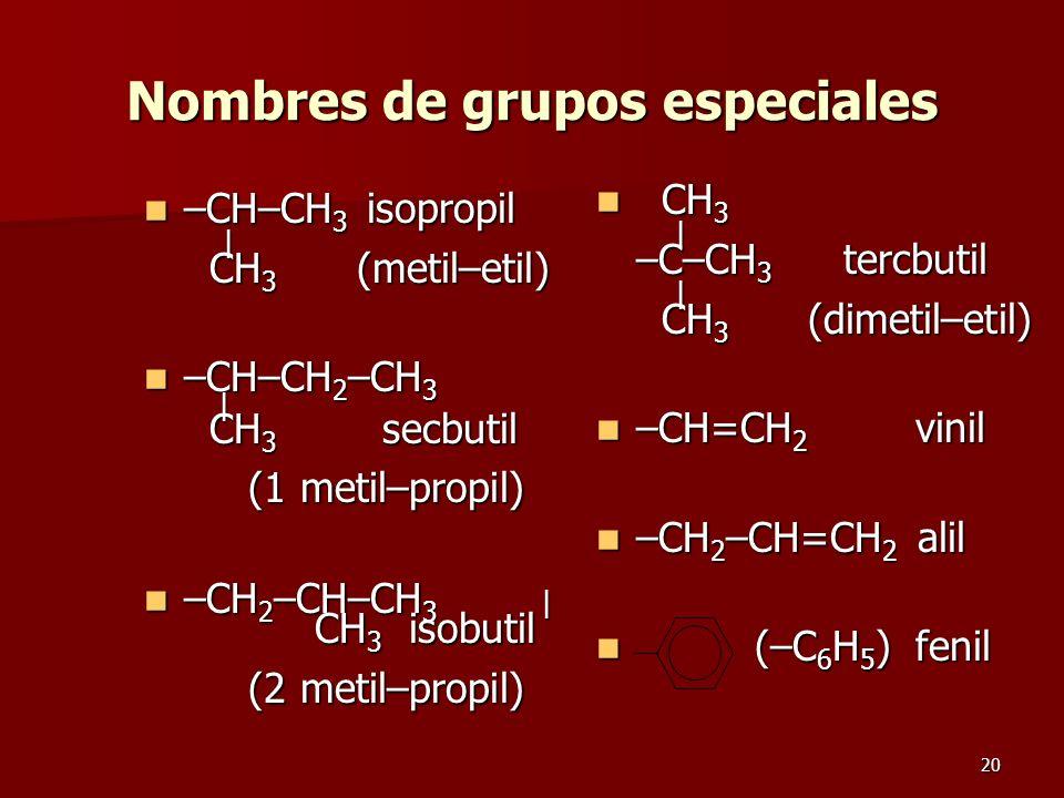 20 Nombres de grupos especiales –CH–CH 3 isopropil | CH 3 (metil–etil) –CH–CH 3 isopropil | CH 3 (metil–etil) –CH–CH 2 –CH 3 | CH 3 secbutil (1 metil–