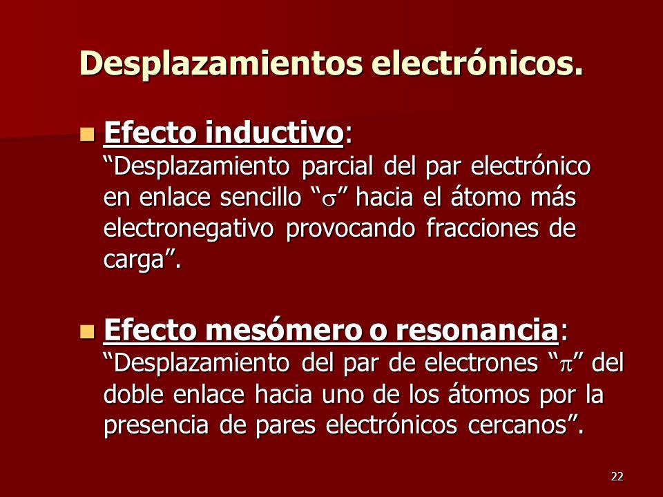 22 Desplazamientos electrónicos. Efecto inductivo: Desplazamiento parcial del par electrónico en enlace sencillo hacia el átomo más electronegativo pr