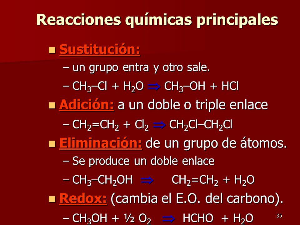 35 Reacciones químicas principales Sustitución: Sustitución: –un grupo entra y otro sale. –CH 3 –Cl + H 2 O CH 3 –OH + HCl Adición: a un doble o tripl