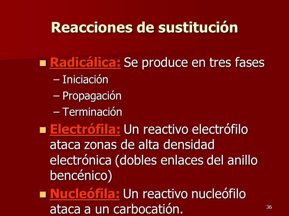 36 Reacciones de sustitución Radicálica: Se produce en tres fases Radicálica: Se produce en tres fases –Iniciación –Propagación –Terminación Electrófi
