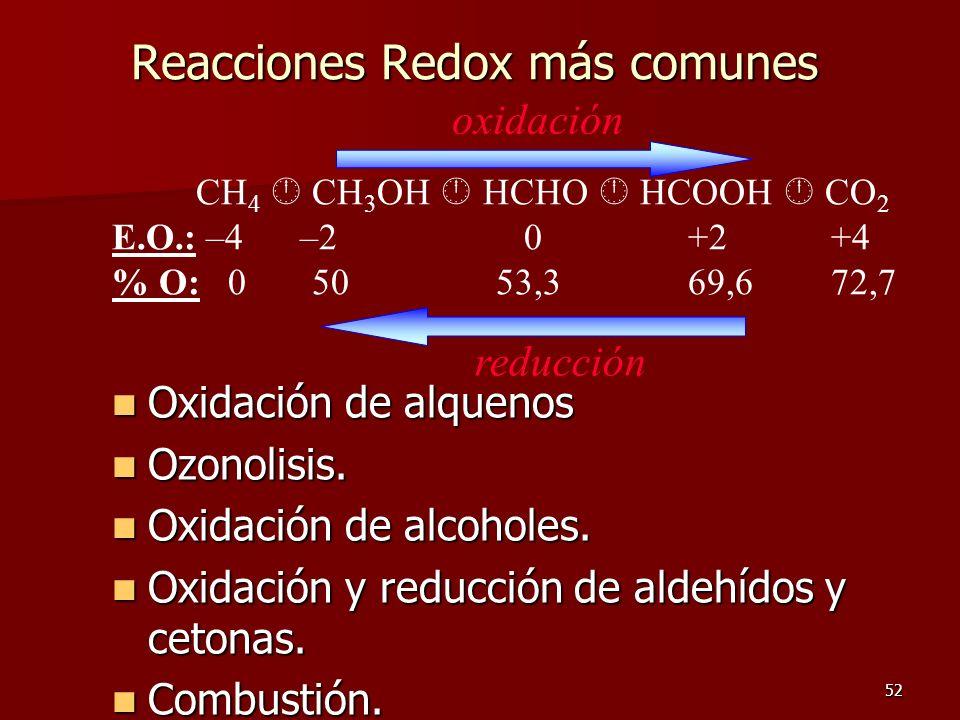 52 Reacciones Redox más comunes Oxidación de alquenos Oxidación de alquenos Ozonolisis. Ozonolisis. Oxidación de alcoholes. Oxidación de alcoholes. Ox