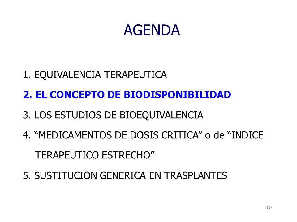 10 AGENDA 1.EQUIVALENCIA TERAPEUTICA 2. EL CONCEPTO DE BIODISPONIBILIDAD 3. LOS ESTUDIOS DE BIOEQUIVALENCIA 4. MEDICAMENTOS DE DOSIS CRITICA o de INDI