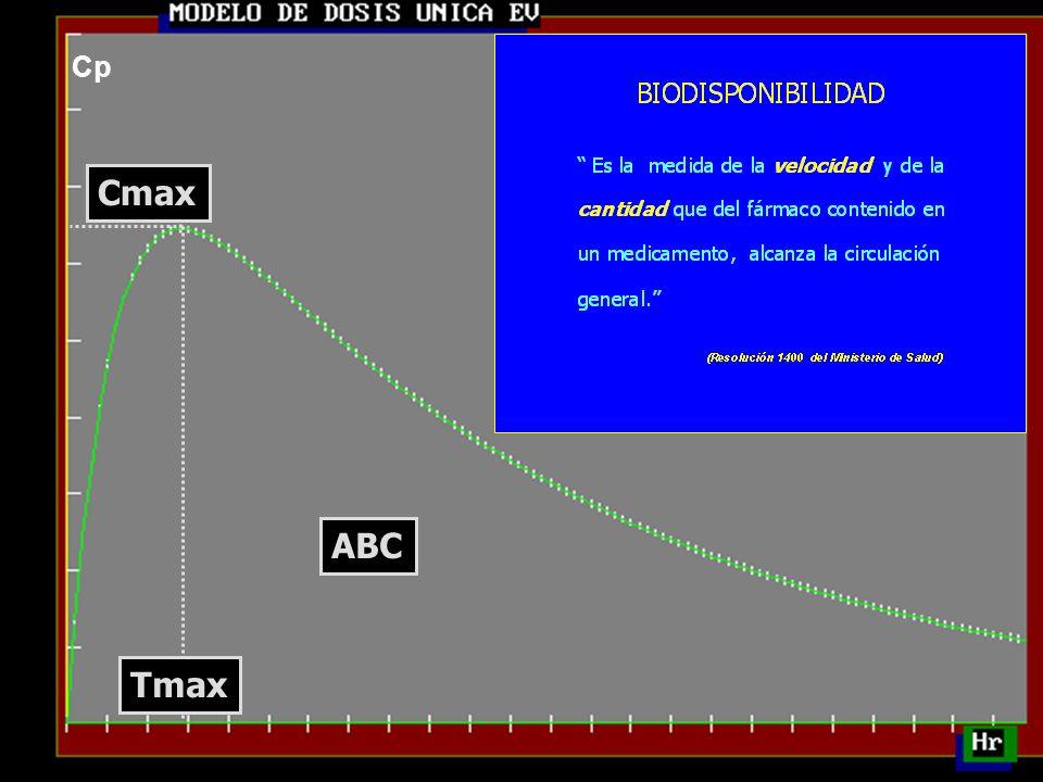 12 Cp Cmax Tmax ABC