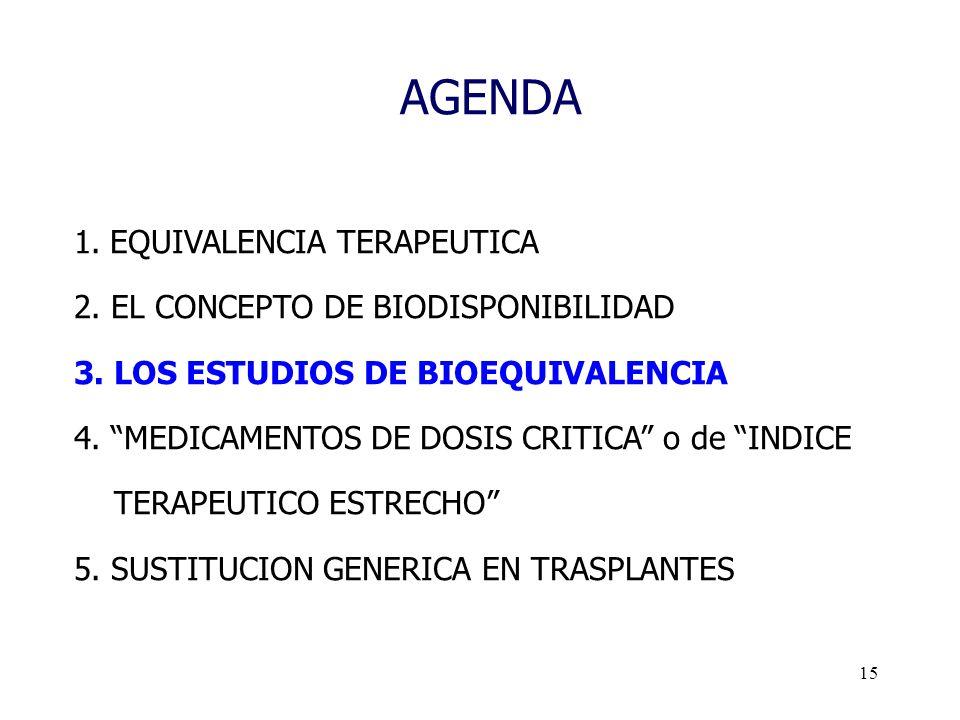 15 AGENDA 1.EQUIVALENCIA TERAPEUTICA 2. EL CONCEPTO DE BIODISPONIBILIDAD 3. LOS ESTUDIOS DE BIOEQUIVALENCIA 4. MEDICAMENTOS DE DOSIS CRITICA o de INDI