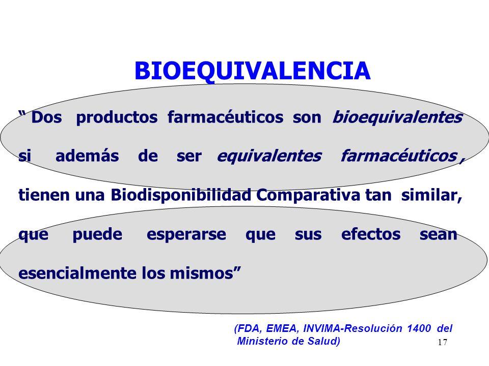 17 BIOEQUIVALENCIA Dos productos farmacéuticos son bioequivalentes si además de ser equivalentes farmacéuticos, tienen una Biodisponibilidad Comparati