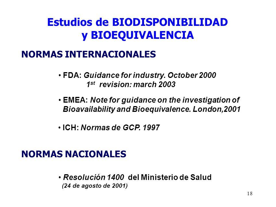 18 Estudios de BIODISPONIBILIDAD y BIOEQUIVALENCIA NORMAS INTERNACIONALES Resolución 1400 del Ministerio de Salud (24 de agosto de 2001) NORMAS NACION