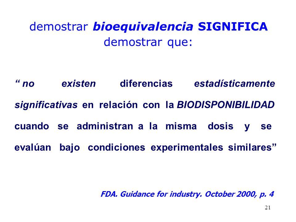 21 demostrar bioequivalencia SIGNIFICA demostrar que: no existen diferencias estadísticamente significativas en relación con la BIODISPONIBILIDAD cuan