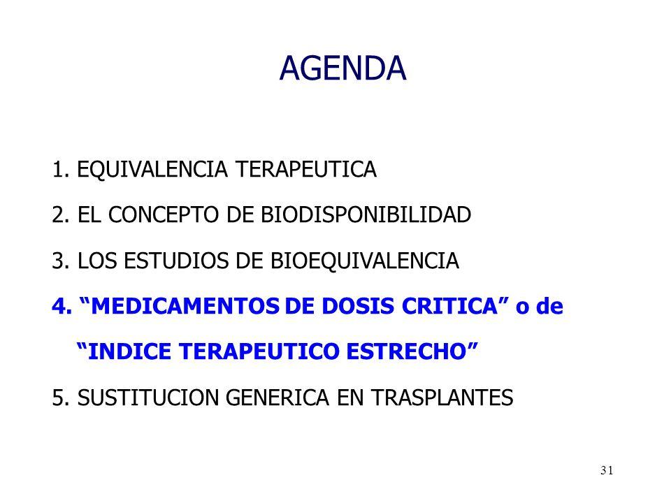 31 AGENDA 1.EQUIVALENCIA TERAPEUTICA 2. EL CONCEPTO DE BIODISPONIBILIDAD 3. LOS ESTUDIOS DE BIOEQUIVALENCIA 4. MEDICAMENTOS DE DOSIS CRITICA o de INDI