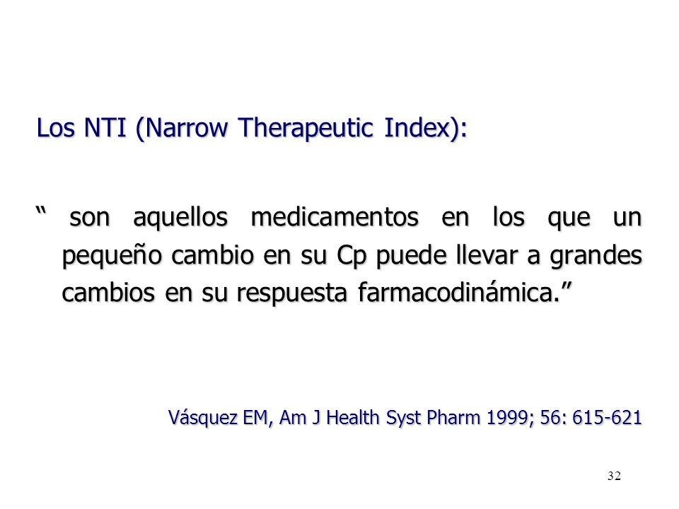 32 Los NTI (Narrow Therapeutic Index): son aquellos medicamentos en los que un pequeño cambio en su Cp puede llevar a grandes cambios en su respuesta
