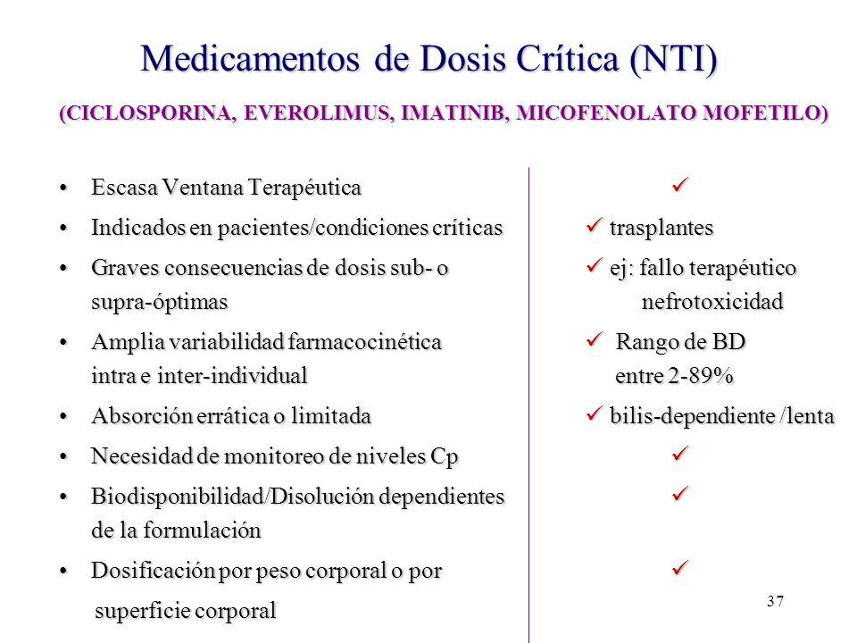 37 Medicamentos de Dosis Crítica (NTI) (CICLOSPORINA, EVEROLIMUS, IMATINIB, MICOFENOLATO MOFETILO) Escasa Ventana TerapéuticaEscasa Ventana Terapéutic