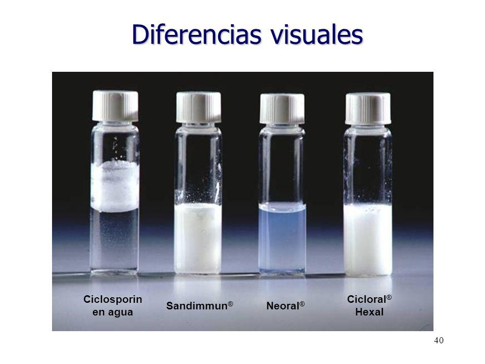 40 Diferencias visuales Ciclosporin en agua Cicloral ® Hexal Neoral ® Sandimmun ®