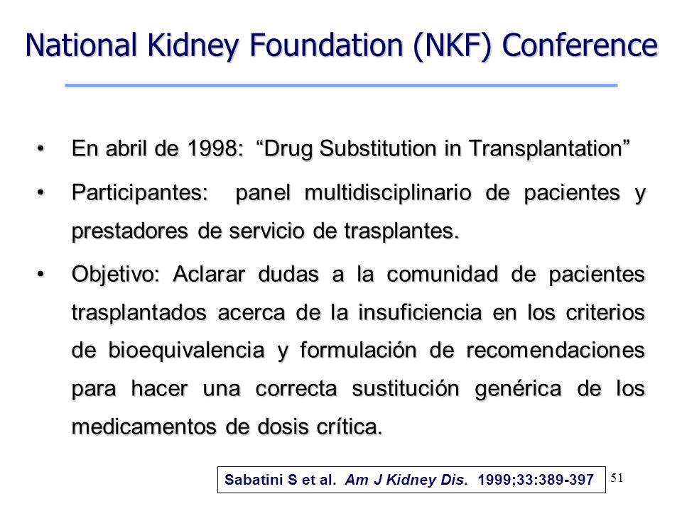 51 National Kidney Foundation (NKF) Conference En abril de 1998: Drug Substitution in TransplantationEn abril de 1998: Drug Substitution in Transplant