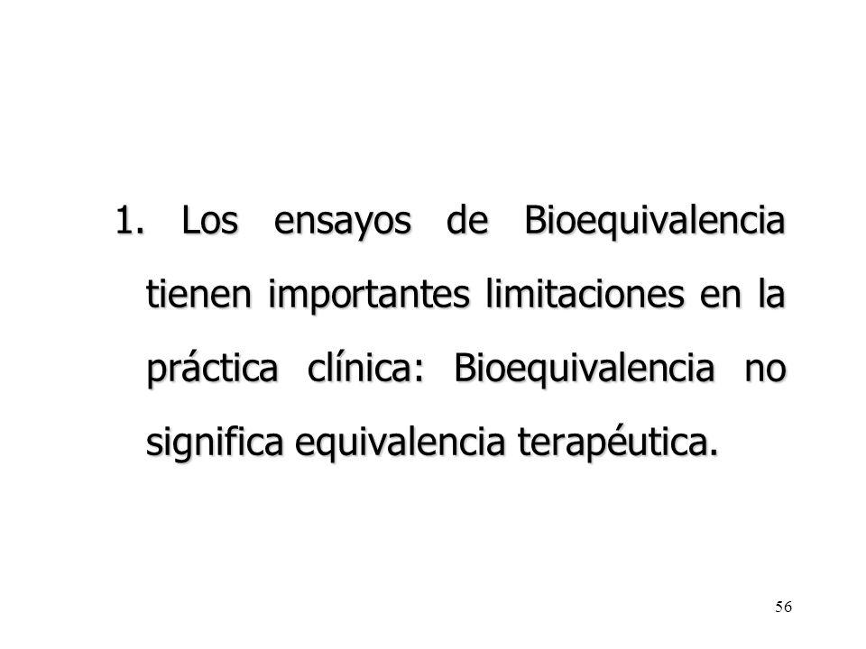 56 1. Los ensayos de Bioequivalencia tienen importantes limitaciones en la práctica clínica: Bioequivalencia no significa equivalencia terapéutica.