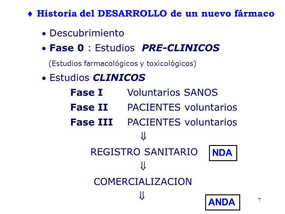 7 Descubrimiento Fase 0 : Estudios PRE-CLINICOS (Estudios farmacológicos y toxicológicos) Estudios CLINICOS Fase IVoluntarios SANOS Fase IIPACIENTES v