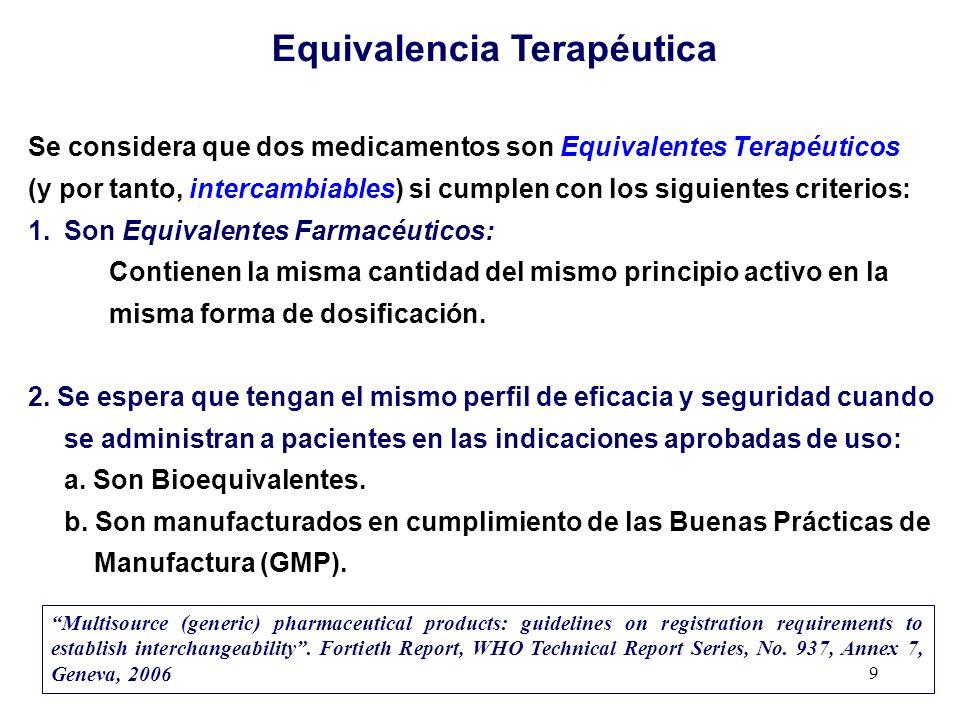 9 Equivalencia Terapéutica Se considera que dos medicamentos son Equivalentes Terapéuticos (y por tanto, intercambiables) si cumplen con los siguiente