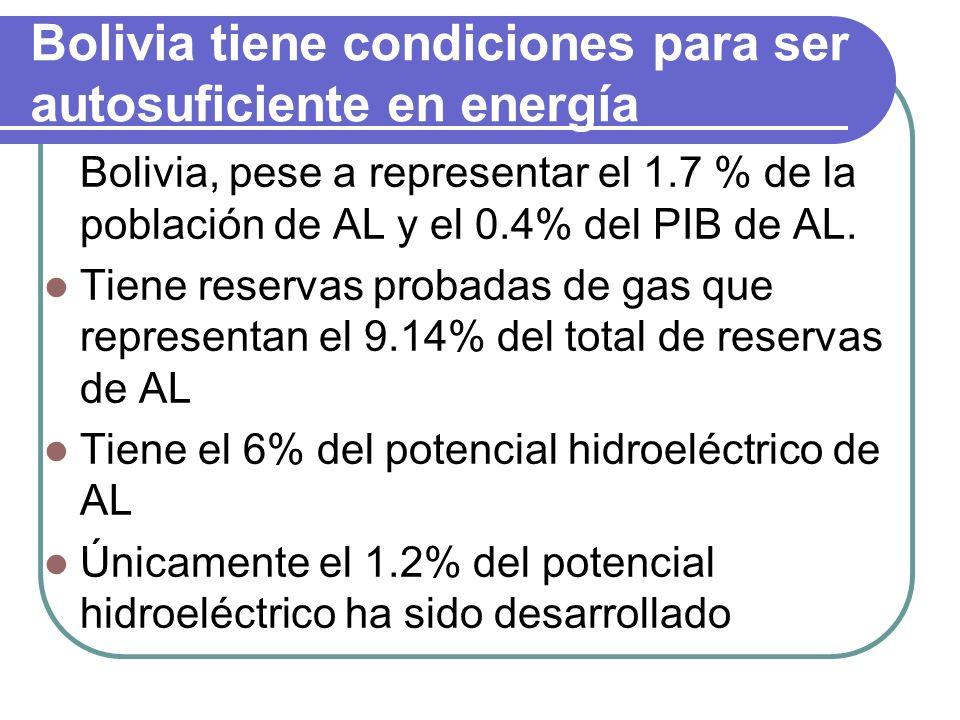 Bolivia tiene condiciones para ser autosuficiente en energía Bolivia, pese a representar el 1.7 % de la población de AL y el 0.4% del PIB de AL.