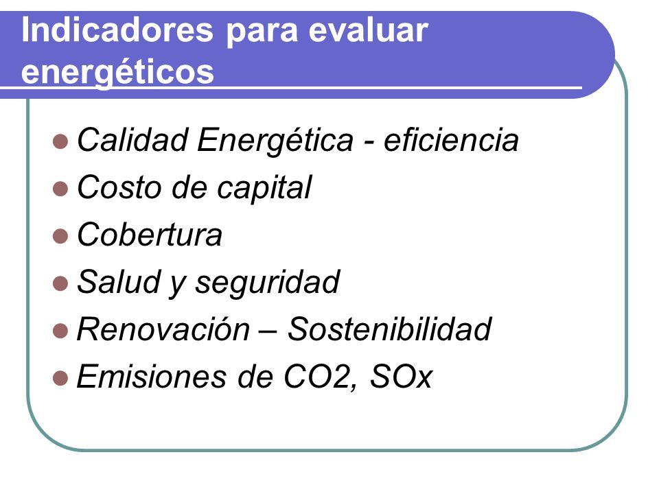 Indicadores para evaluar energéticos Calidad Energética - eficiencia Costo de capital Cobertura Salud y seguridad Renovación – Sostenibilidad Emisiones de CO2, SOx