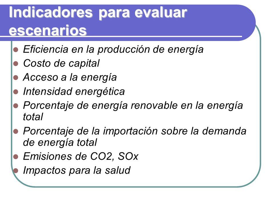 Indicadores para evaluar escenarios Eficiencia en la producción de energía Costo de capital Acceso a la energía Intensidad energética Porcentaje de energía renovable en la energía total Porcentaje de la importación sobre la demanda de energía total Emisiones de CO2, SOx Impactos para la salud
