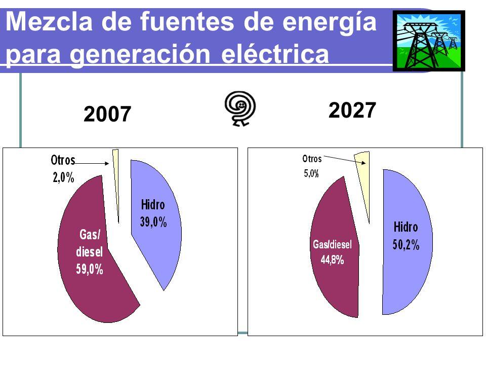 Mezcla de fuentes de energía para generación eléctrica 2007 2027