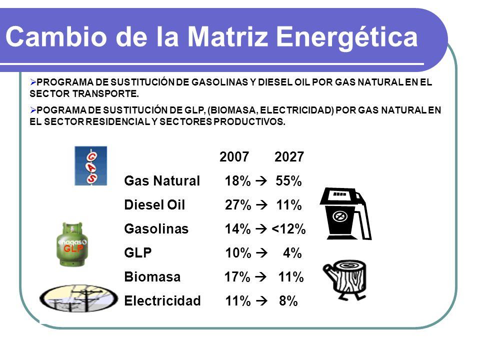 Cambio de la Matriz Energética PROGRAMA DE SUSTITUCIÓN DE GASOLINAS Y DIESEL OIL POR GAS NATURAL EN EL SECTOR TRANSPORTE.