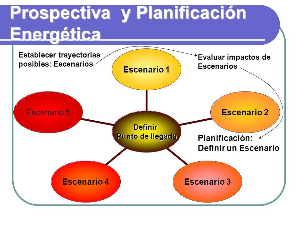 Prospectiva y Planificación Energética Definir Punto de llegada Escenario 1 Escenario 2 Escenario 3 Escenario 4 Escenario 5 Establecer trayectorias posibles: Escenarios Evaluar impactos de Escenarios Planificación: Definir un Escenario