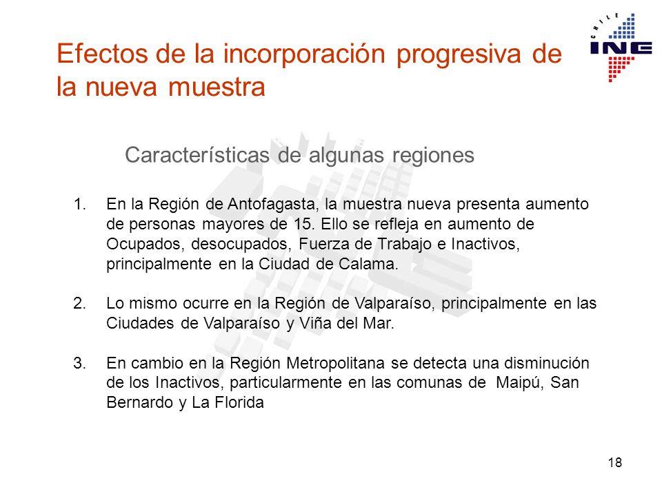18 Efectos de la incorporación progresiva de la nueva muestra Características de algunas regiones 1.En la Región de Antofagasta, la muestra nueva presenta aumento de personas mayores de 15.