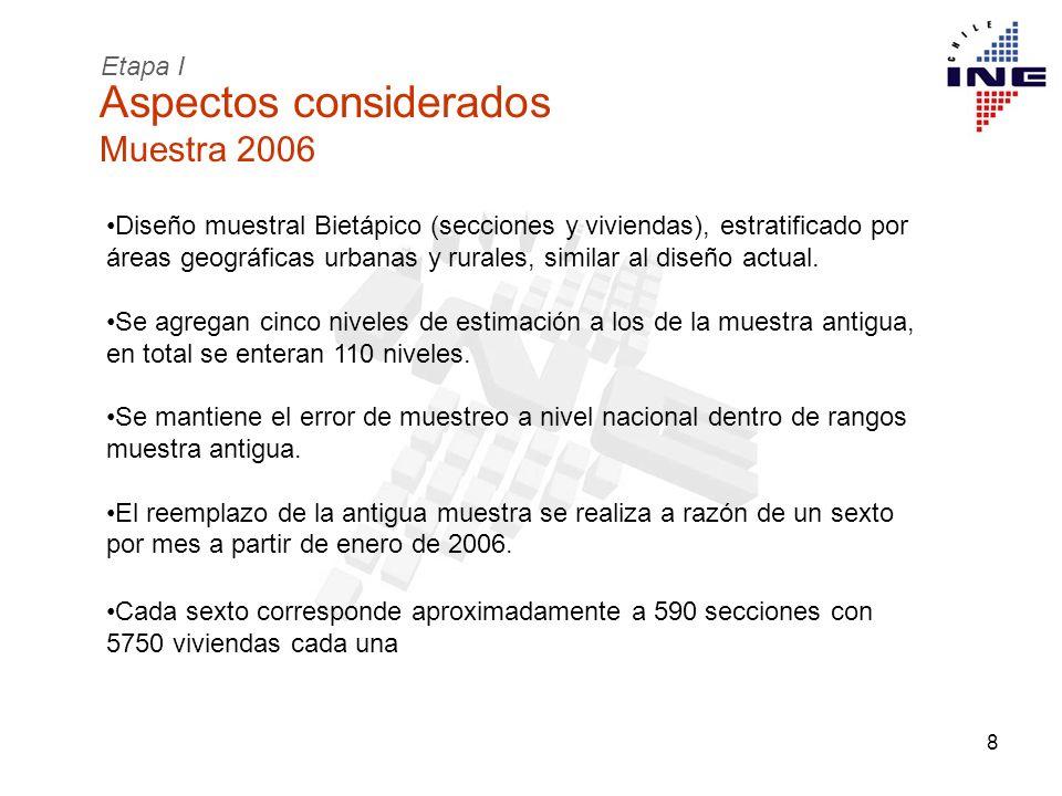 8 Aspectos considerados Muestra 2006 Diseño muestral Bietápico (secciones y viviendas), estratificado por áreas geográficas urbanas y rurales, similar al diseño actual.