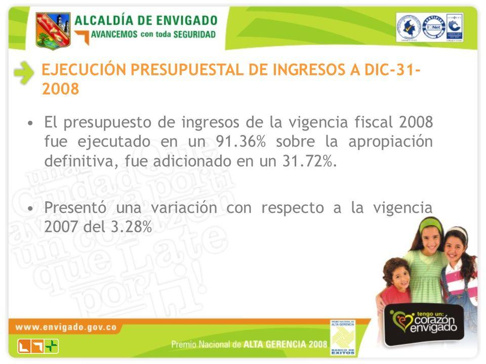 EJECUCIÓN PRESUPUESTAL DE INGRESOS A DIC-31- 2008 El presupuesto de ingresos de la vigencia fiscal 2008 fue ejecutado en un 91.36% sobre la apropiación definitiva, fue adicionado en un 31.72%.