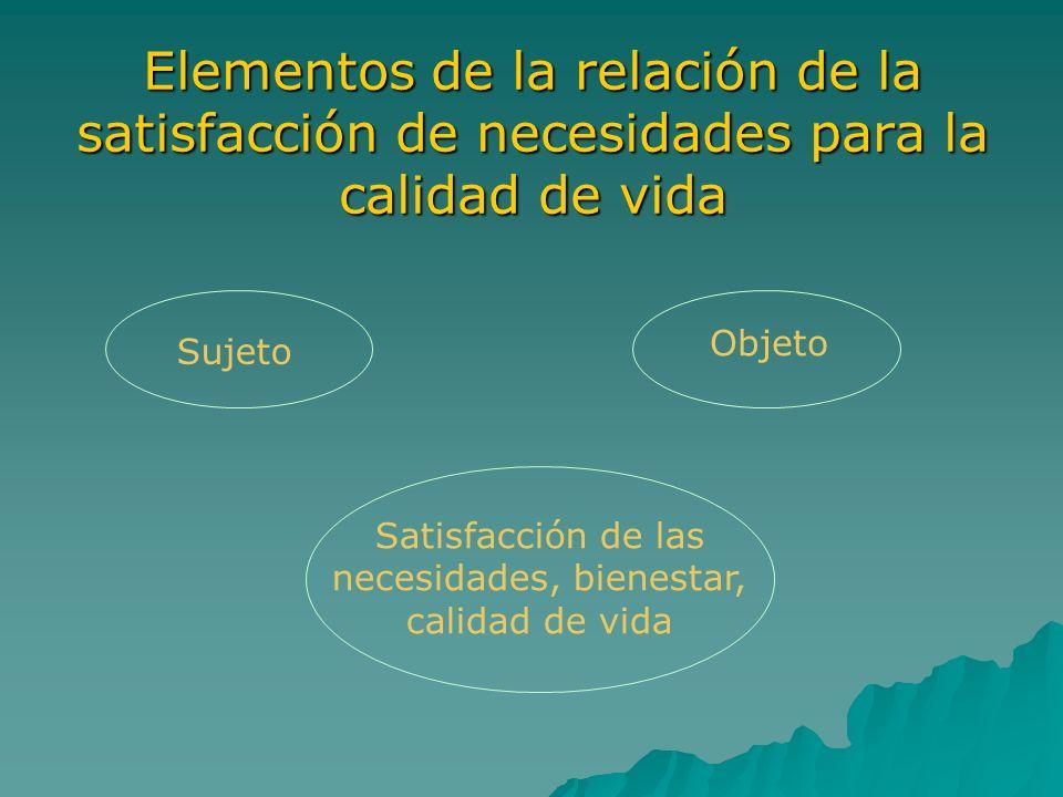 Elementos de la relación de la satisfacción de necesidades para la calidad de vida Sujeto Objeto Satisfacción de las necesidades, bienestar, calidad d