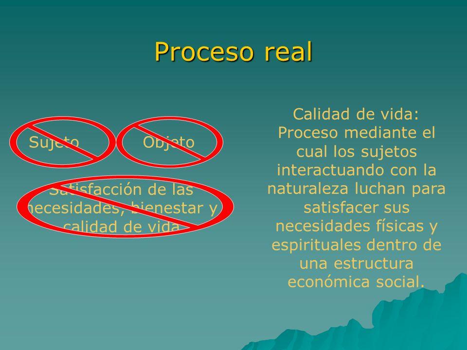 Proceso real SujetoObjeto Satisfacción de las necesidades, bienestar y calidad de vida Calidad de vida: Proceso mediante el cual los sujetos interactu