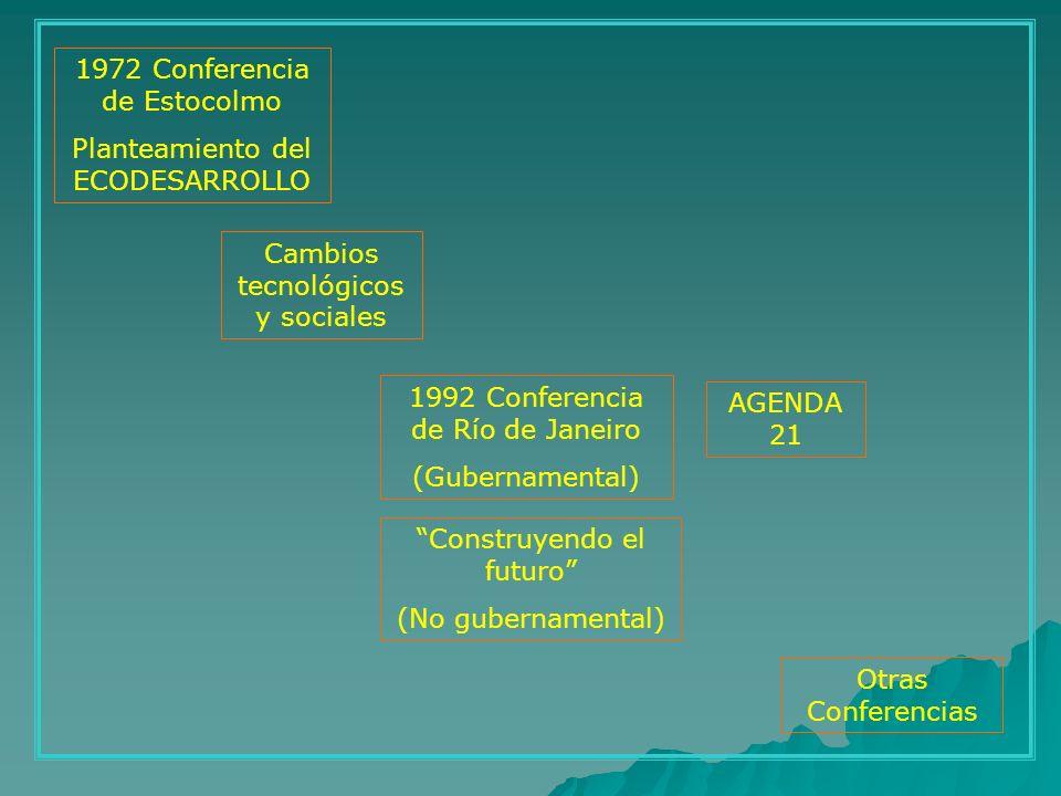 1972 Conferencia de Estocolmo Planteamiento del ECODESARROLLO Cambios tecnológicos y sociales 1992 Conferencia de Río de Janeiro (Gubernamental) Const