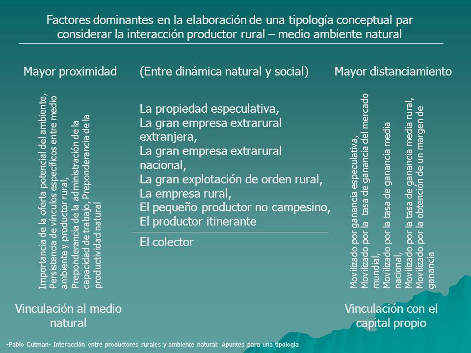 Factores dominantes en la elaboración de una tipología conceptual par considerar la interacción productor rural – medio ambiente natural Importancia d
