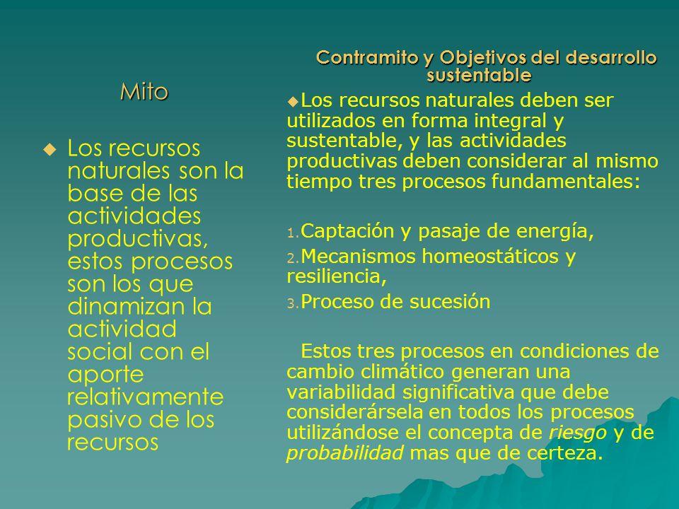Mito Los recursos naturales son la base de las actividades productivas, estos procesos son los que dinamizan la actividad social con el aporte relativ