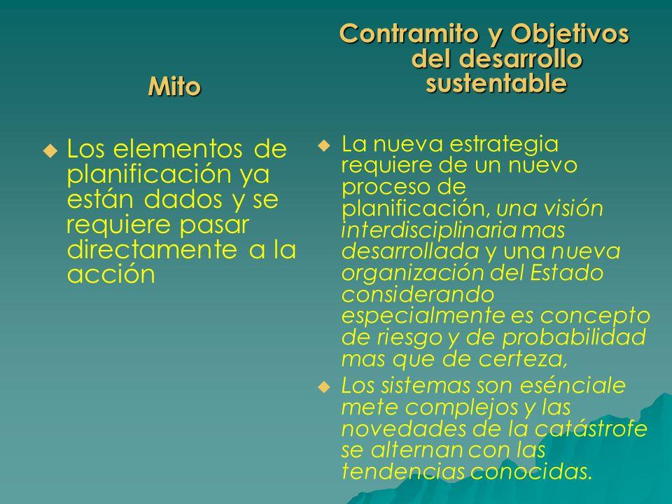 Mito Los elementos de planificación ya están dados y se requiere pasar directamente a la acción Contramito y Objetivos del desarrollo sustentable La n
