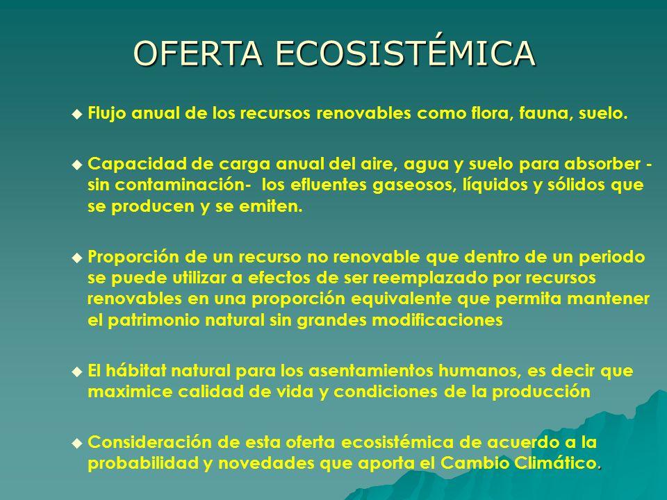 OFERTA ECOSISTÉMICA Flujo anual de los recursos renovables como flora, fauna, suelo. Capacidad de carga anual del aire, agua y suelo para absorber - s
