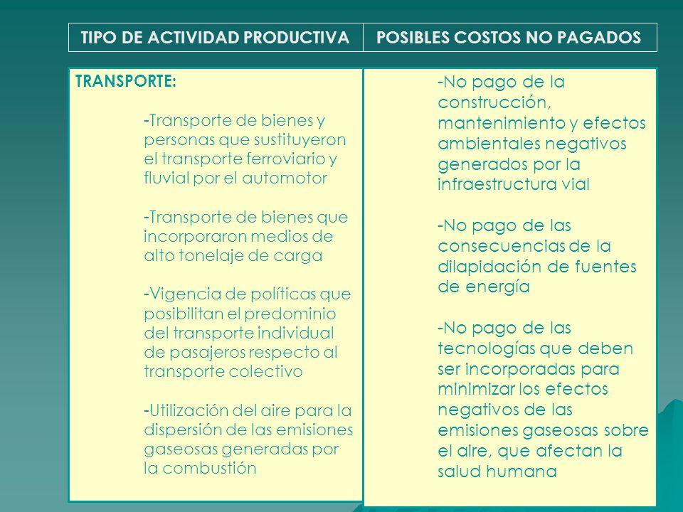 TIPO DE ACTIVIDAD PRODUCTIVAPOSIBLES COSTOS NO PAGADOS TRANSPORTE: -Transporte de bienes y personas que sustituyeron el transporte ferroviario y fluvi