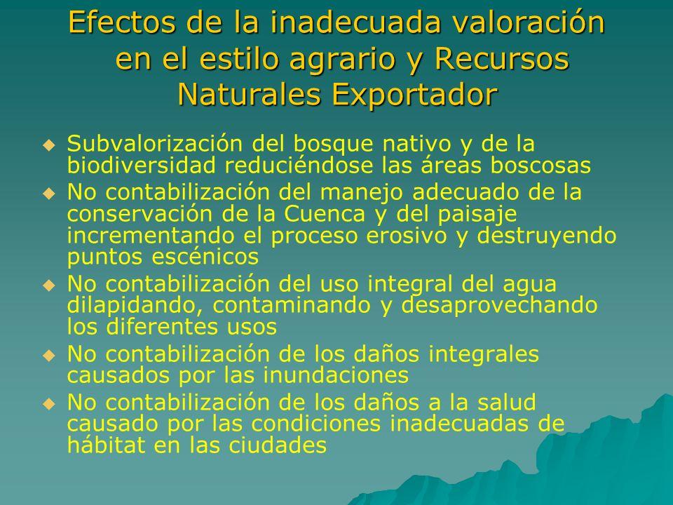 Efectos de la inadecuada valoración en el estilo agrario y Recursos Naturales Exportador Subvalorización del bosque nativo y de la biodiversidad reduc
