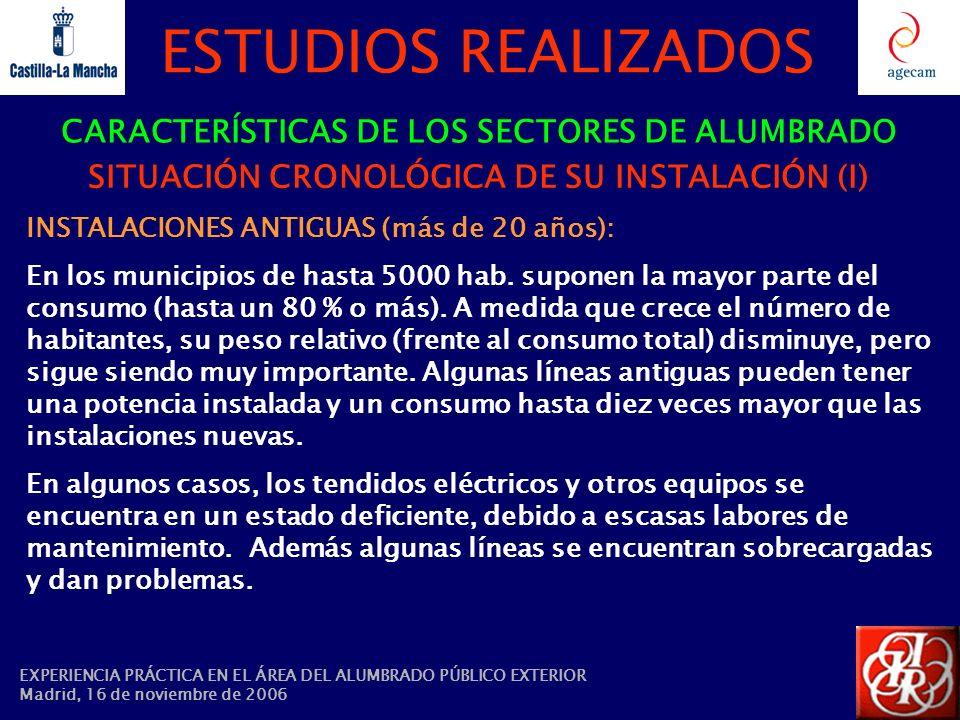 ESTUDIOS REALIZADOS CARACTERÍSTICAS DE LOS SECTORES DE ALUMBRADO SITUACIÓN CRONOLÓGICA DE SU INSTALACIÓN (I) INSTALACIONES ANTIGUAS (más de 20 años):