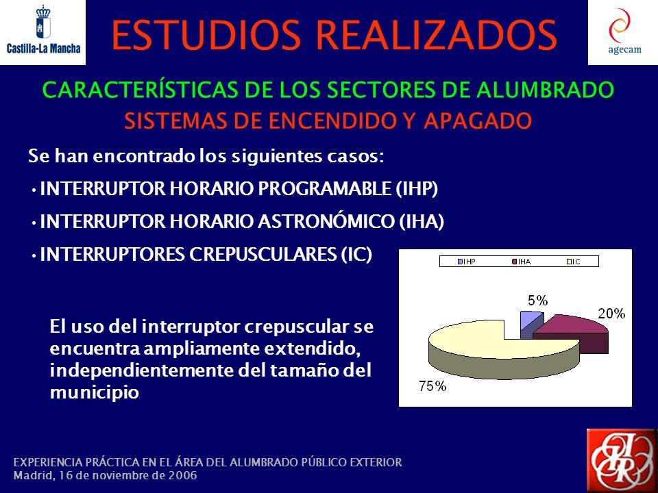 ESTUDIOS REALIZADOS CARACTERÍSTICAS DE LOS SECTORES DE ALUMBRADO SISTEMAS DE ENCENDIDO Y APAGADO Se han encontrado los siguientes casos: INTERRUPTOR H