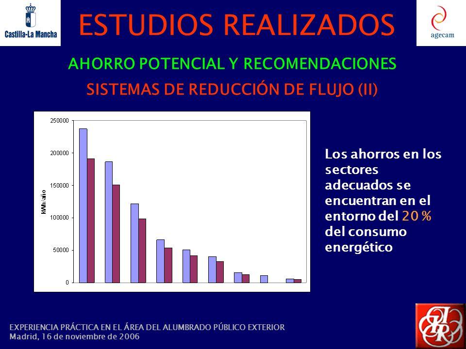 ESTUDIOS REALIZADOS Los ahorros en los sectores adecuados se encuentran en el entorno del 20 % del consumo energético AHORRO POTENCIAL Y RECOMENDACION