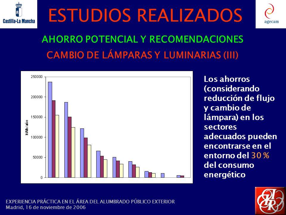 ESTUDIOS REALIZADOS AHORRO POTENCIAL Y RECOMENDACIONES CAMBIO DE LÁMPARAS Y LUMINARIAS (III) Los ahorros (considerando reducción de flujo y cambio de