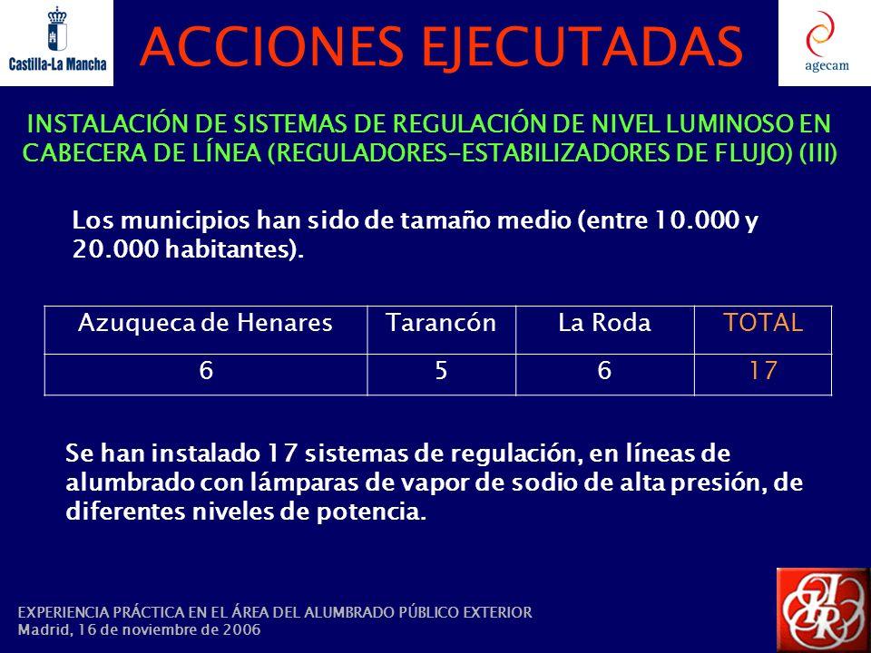 ACCIONES EJECUTADAS INSTALACIÓN DE SISTEMAS DE REGULACIÓN DE NIVEL LUMINOSO EN CABECERA DE LÍNEA (REGULADORES-ESTABILIZADORES DE FLUJO) (III) Se han i