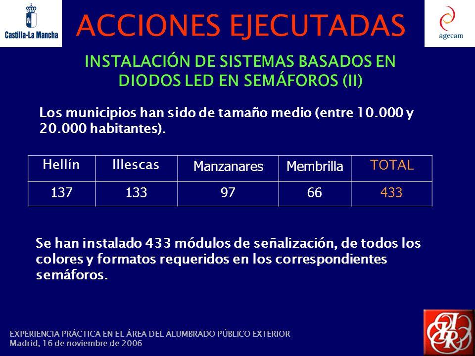 ACCIONES EJECUTADAS Se han instalado 433 módulos de señalización, de todos los colores y formatos requeridos en los correspondientes semáforos. Los mu