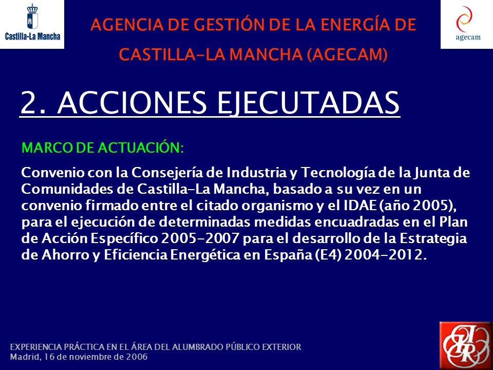 AGENCIA DE GESTIÓN DE LA ENERGÍA DE CASTILLA-LA MANCHA (AGECAM) 2. ACCIONES EJECUTADAS MARCO DE ACTUACIÓN: Convenio con la Consejería de Industria y T