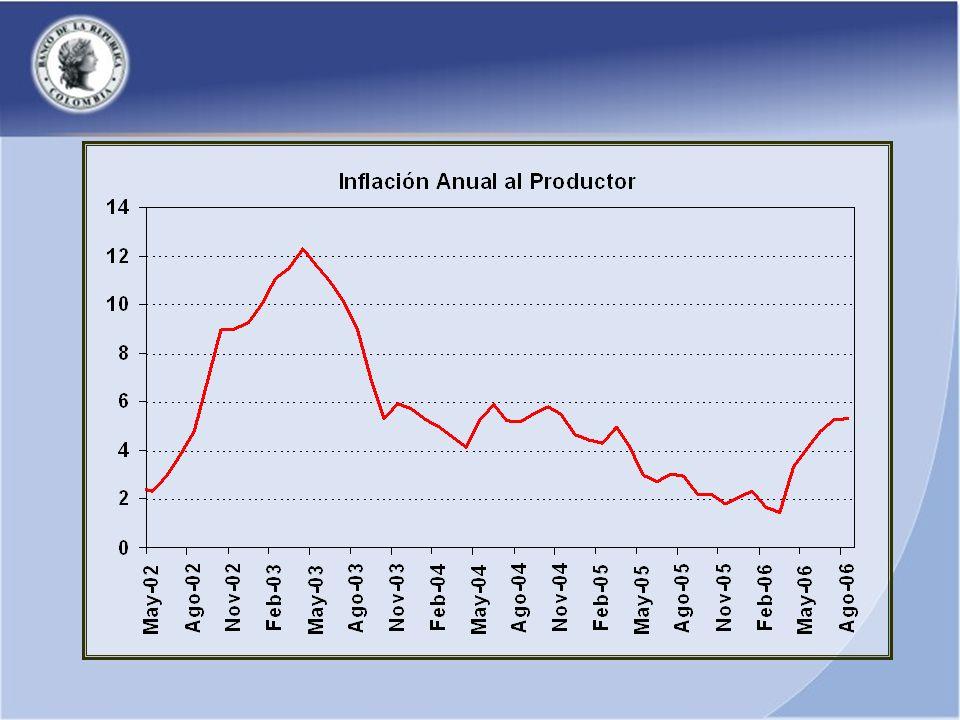 El esquema de inflación objetivo (IO) parte del supuesto que los mercados son completos y que se puede diversificar el riesgo completamente.