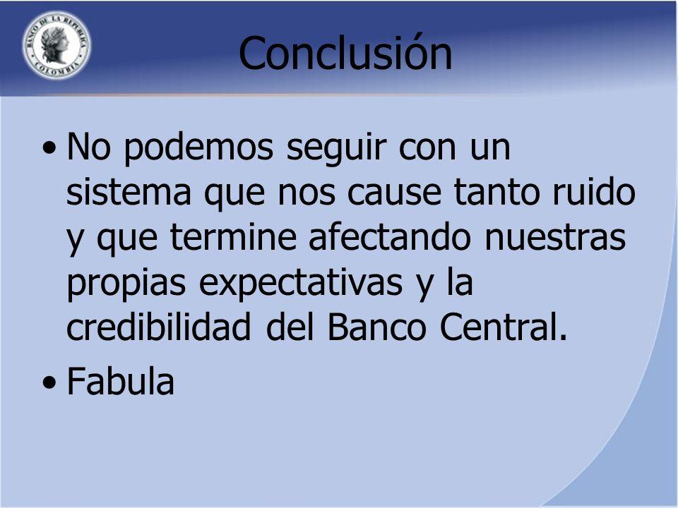 Conclusión No podemos seguir con un sistema que nos cause tanto ruido y que termine afectando nuestras propias expectativas y la credibilidad del Banco Central.