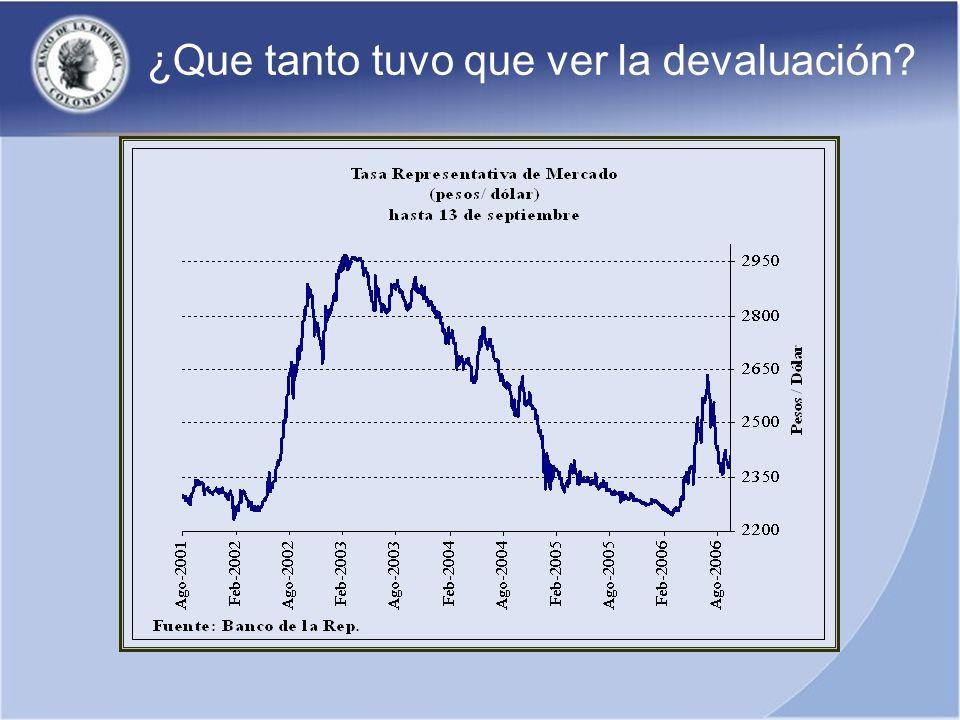 ¿Que tanto tuvo que ver la devaluación