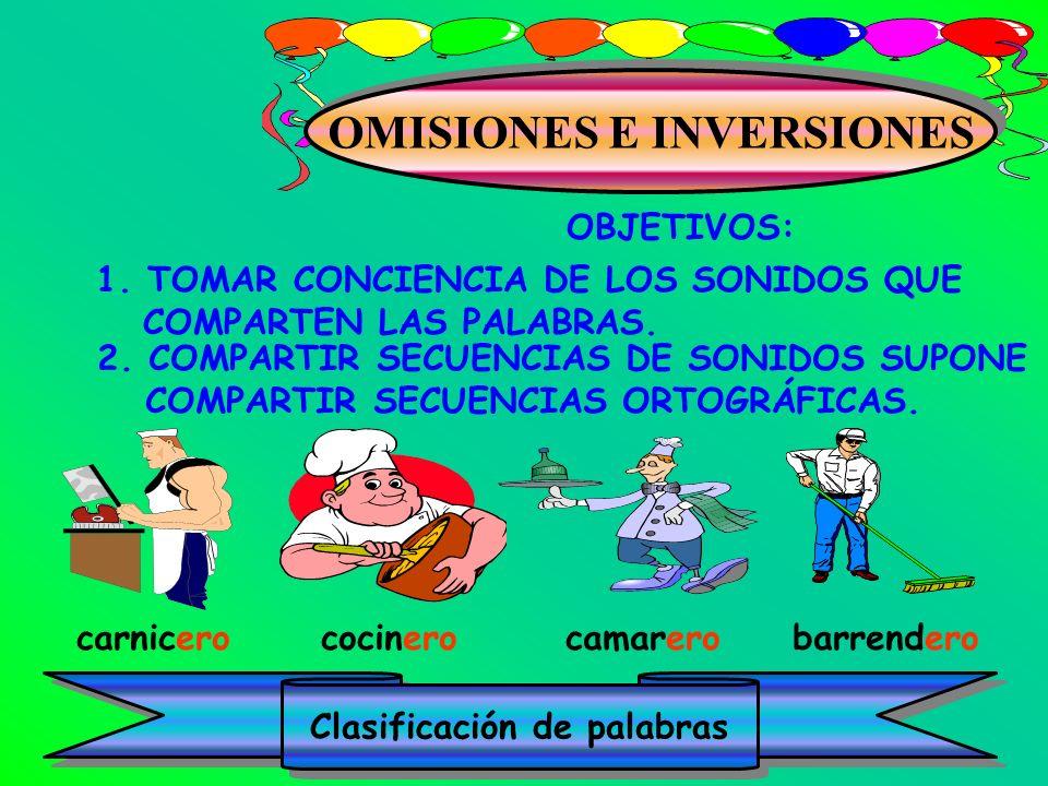 Clasificación de palabras OBJETIVOS: 1. TOMAR CONCIENCIA DE LOS SONIDOS QUE COMPARTEN LAS PALABRAS. 2. COMPARTIR SECUENCIAS DE SONIDOS SUPONE COMPARTI