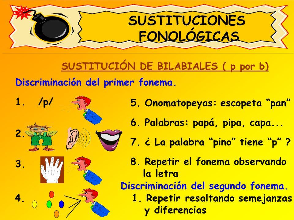 SUSTITUCIONES FONOLÓGICAS SUSTITUCIÓN DE BILABIALES ( p por b) 1. /p/ Discriminación del primer fonema. 2. 3. 4. 5. Onomatopeyas: escopeta pan 6. Pala