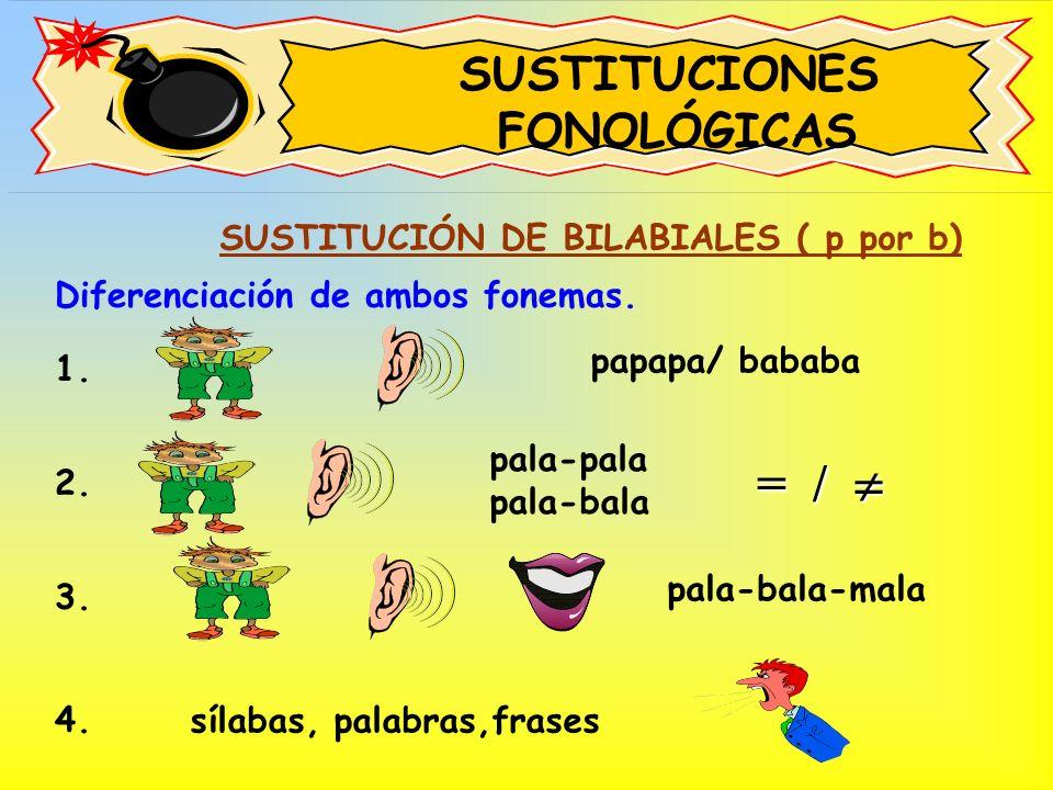 SUSTITUCIONES FONOLÓGICAS SUSTITUCIÓN DE BILABIALES ( p por b) Diferenciación de ambos fonemas. papapa/ bababa pala-pala pala-bala = / = / pala-bala-m
